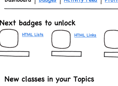A small piece of our wireframes for Treehouse.